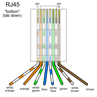 montagem do cabo de rede de par tran u00e7ado ada souza soft Telephone to Cat5 Wiring-Diagram RJ45 Wiring-Diagram